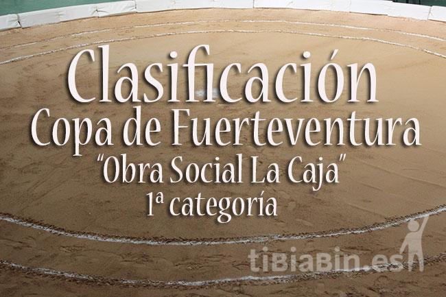 """Clasificación Copa de Fuerteventura """"Obra Social La Caja"""""""