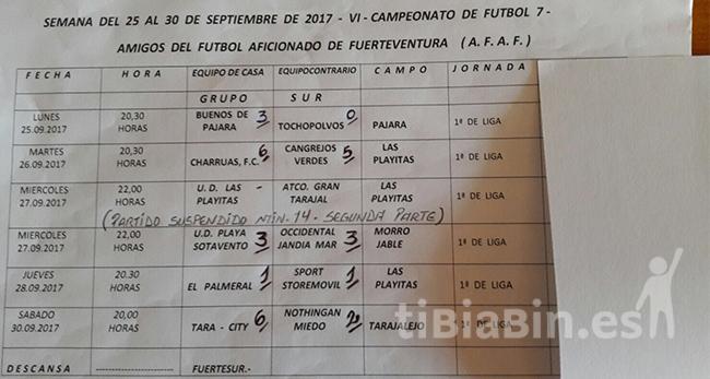 Liga Amigos del Fútbol Aficionados de Fuerteventura (A.F.A.F.)