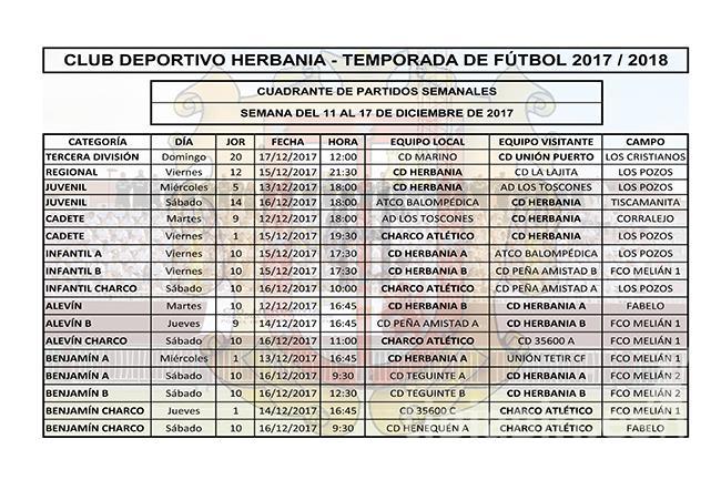 Cuadrante partidos de Fútbol del 11 al 17 de Diciembre