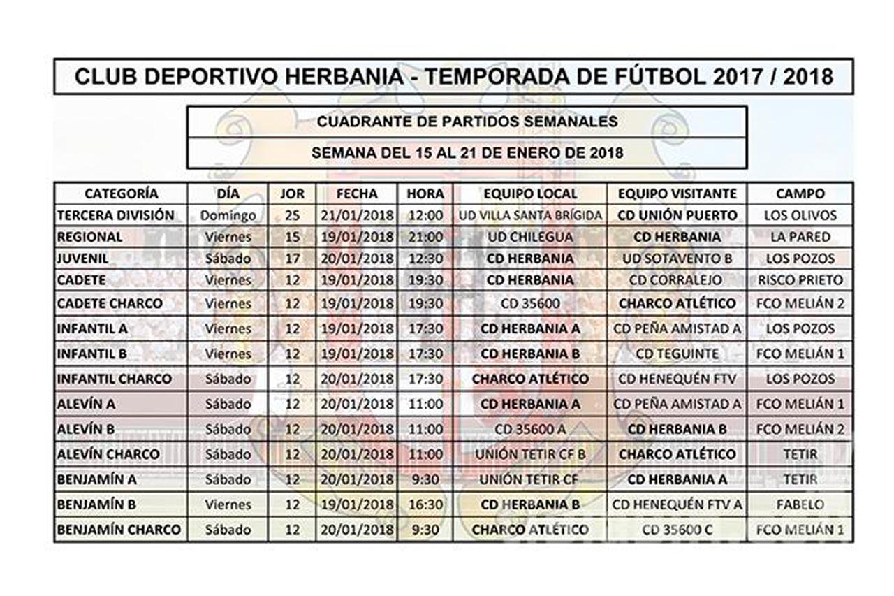 Nota Prensa CD Herbania: Cuadrante Partidos